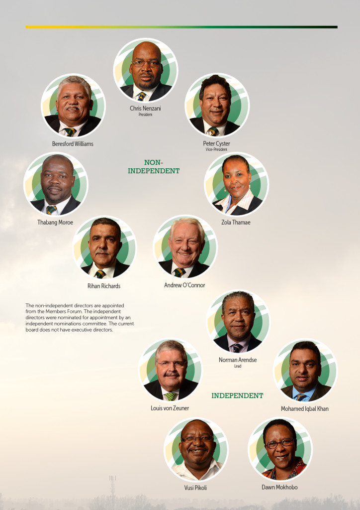 CSA-Directors-UPDATED2016