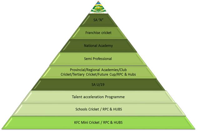 HPdiagram640