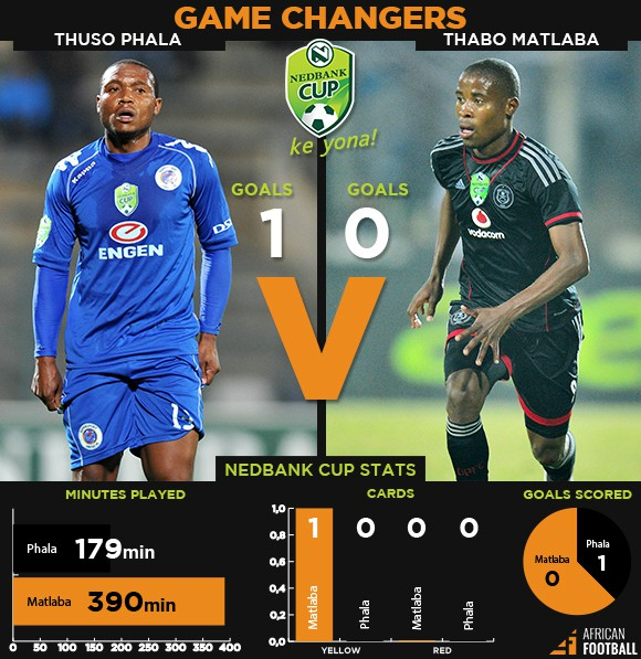 nedbank Infographic-game-changers 2016
