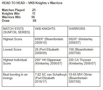 KnightsvWarrirors