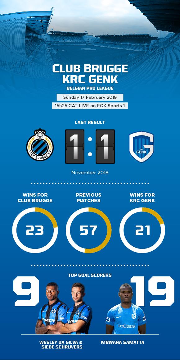 Club Brugge v KRC Genk Infographic