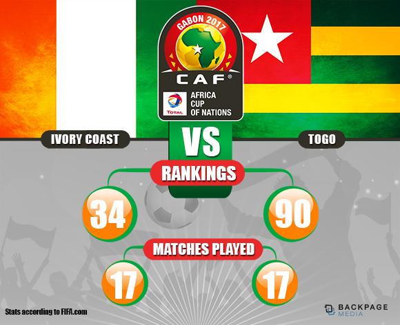 CIV_v_TOGO___FIFA_stats.jpg