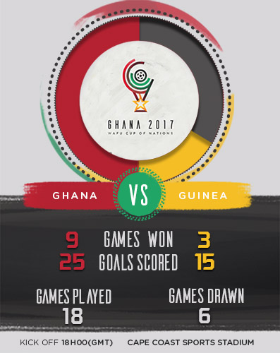 GHANA v GUINEA