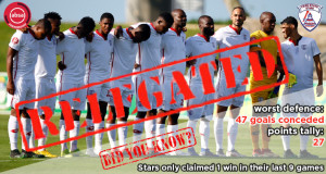 free state relegated Absa Premiership